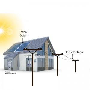 Sistema Solar Interconectado 2.0